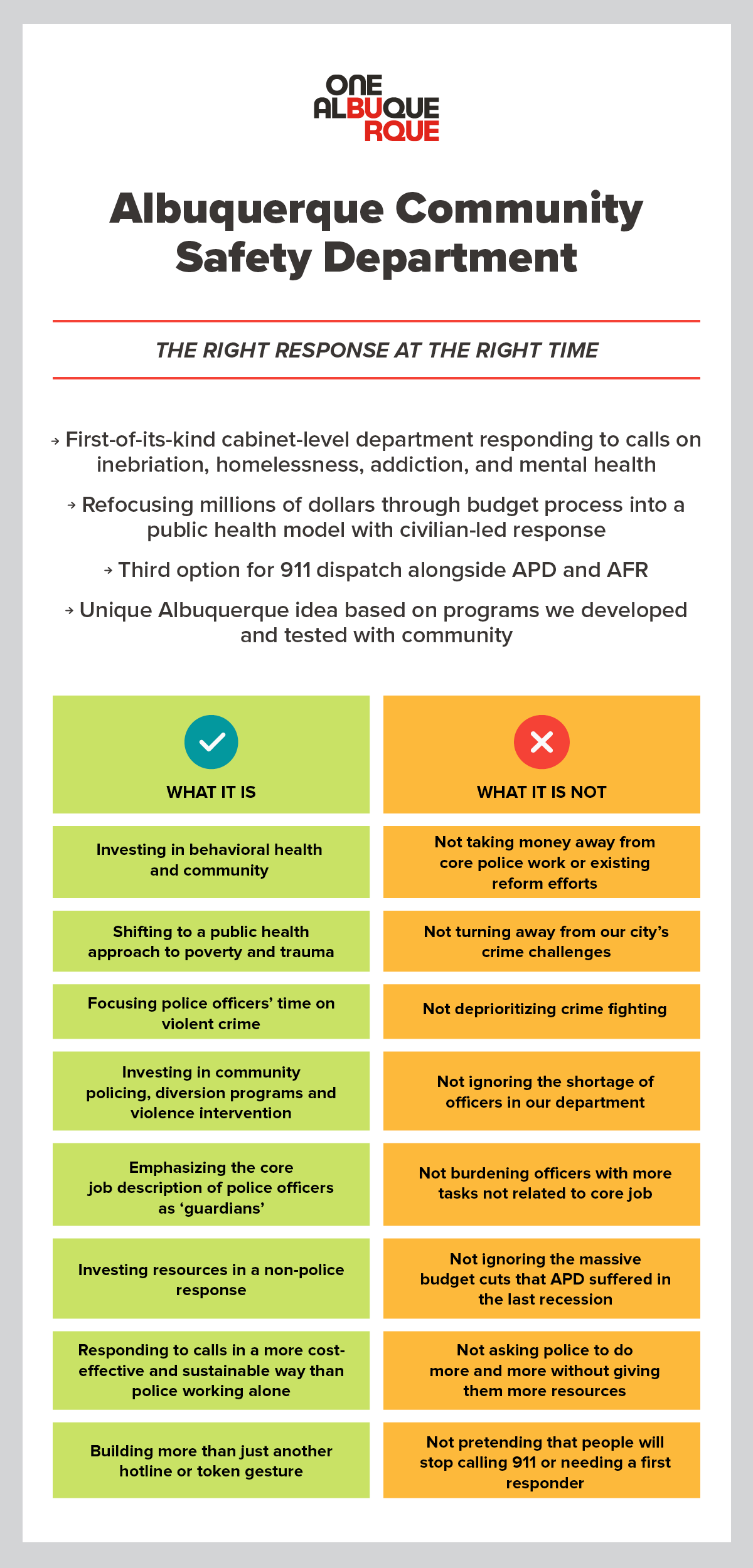 ACS Department Graphic