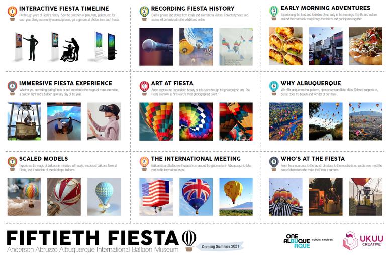 50th Fiesta Exhibit Concept.PNG