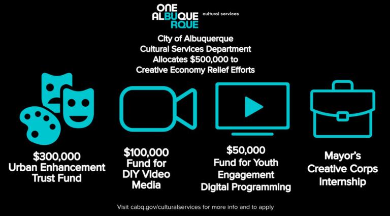 Creative Economy Relief Graphic