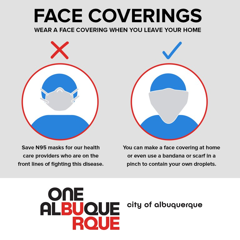 When to wear face coverings