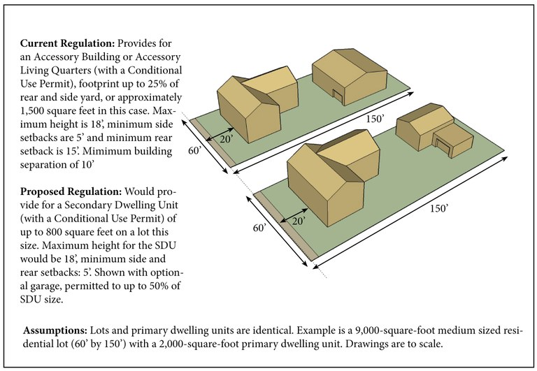 Updated_O-14-20_diagram