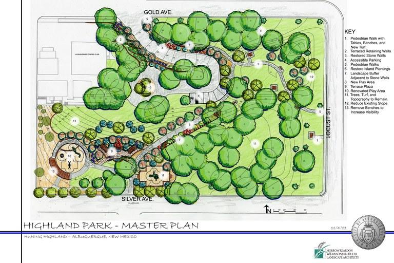 Highland Park Master Plan
