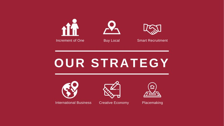 Our Strategy updated