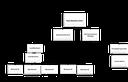 fleet structure.png