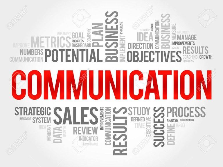 Communication Word Cloud