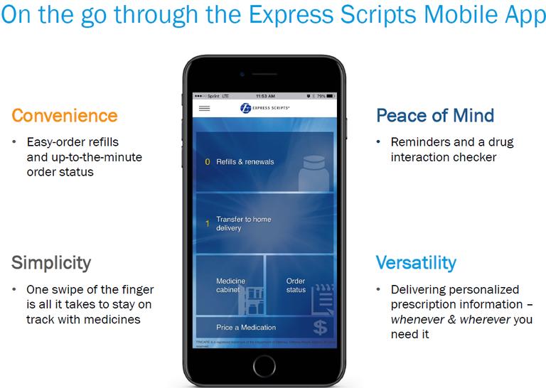 Mobile App Pic