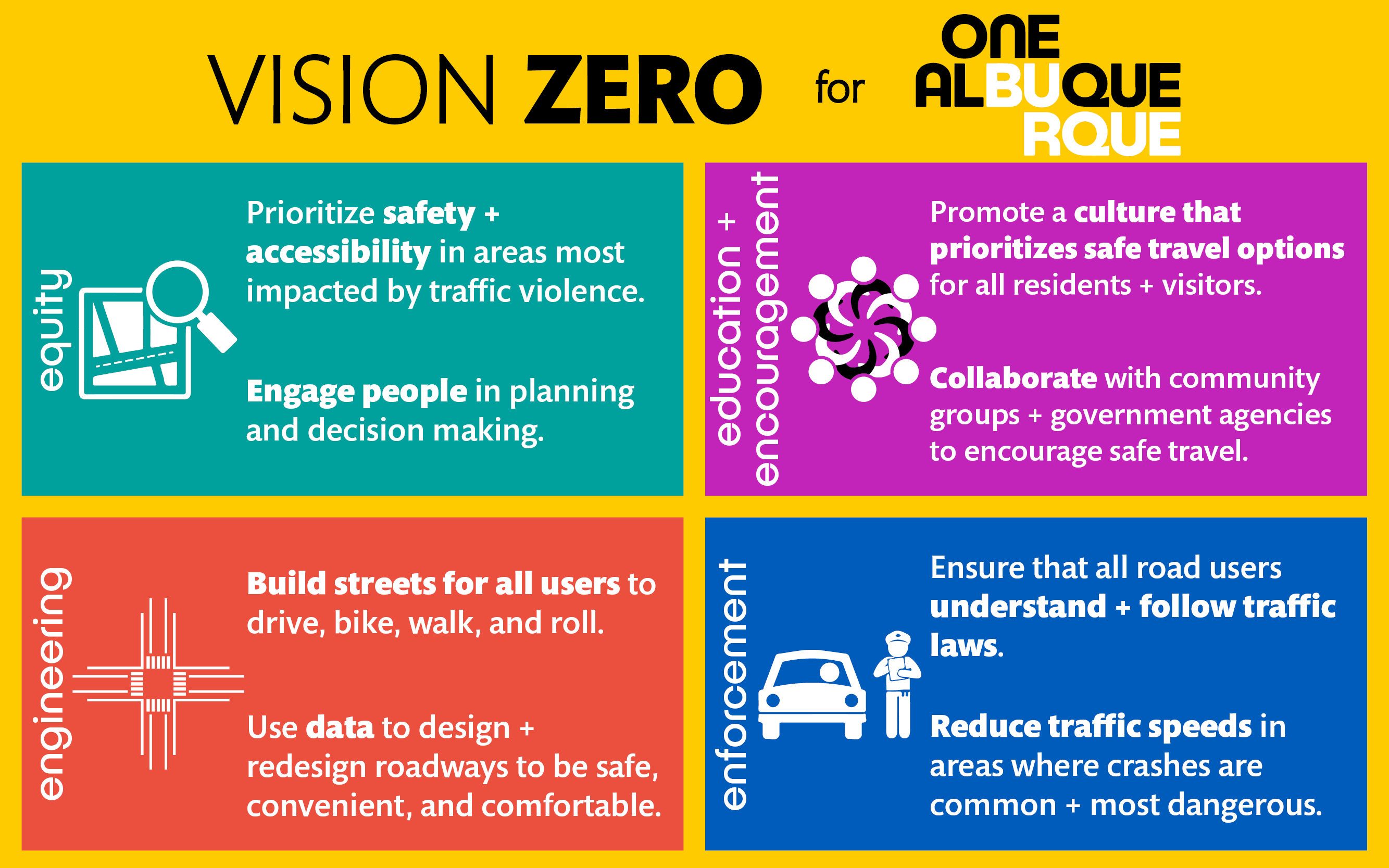 A JPEG of vision zero graphic for crime page.