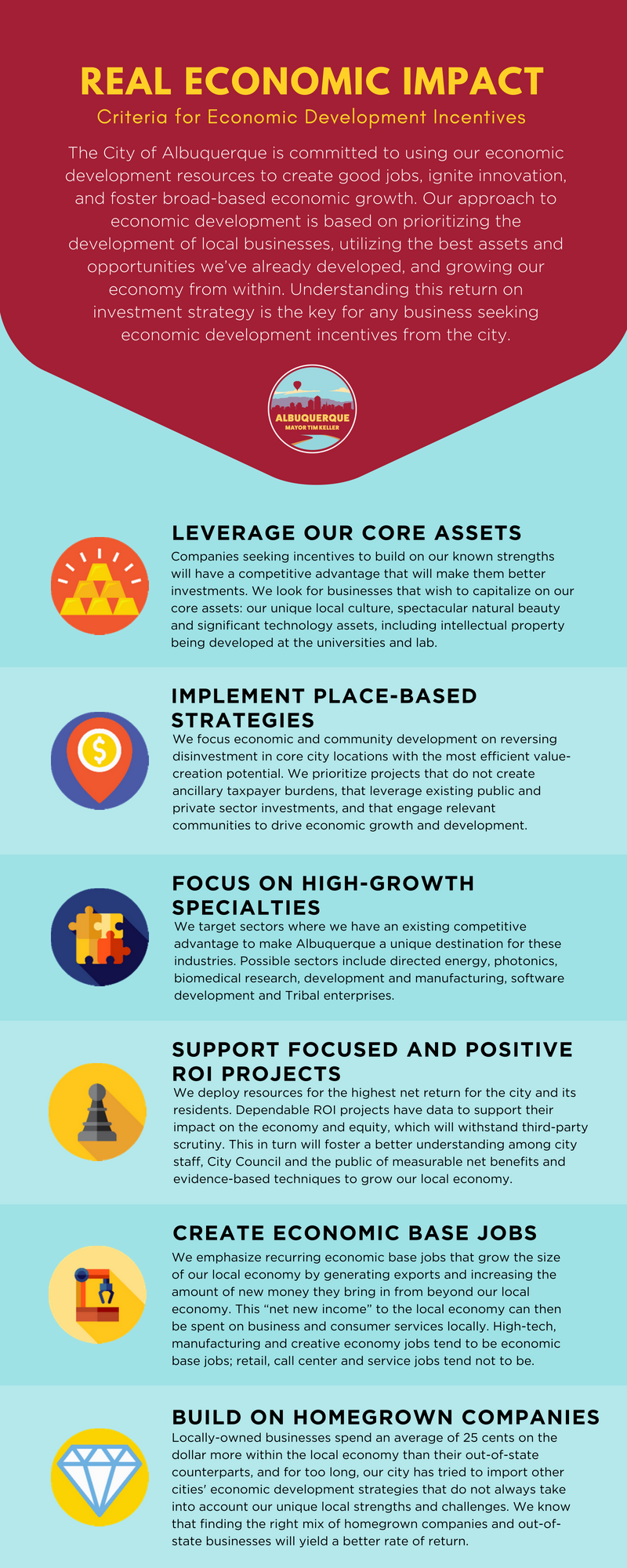 Infographic: criteria for economic development incentives