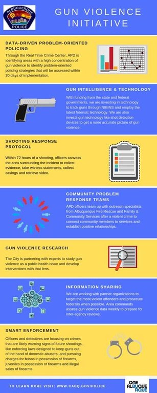 Graphic: Gun Violence for the Crime Page