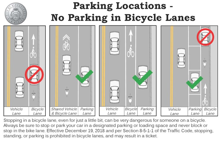 A jpeg describing that you cannot park in a bike lane in English.
