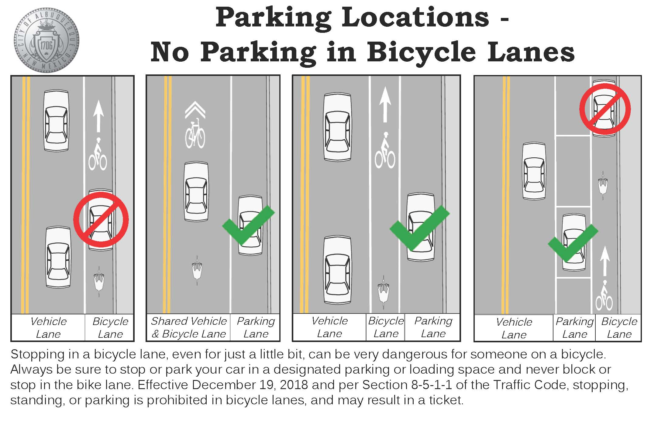 Bike Lane Education Poster English