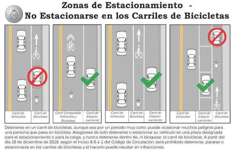 A jpeg describing that you cannot park in a bike lane.