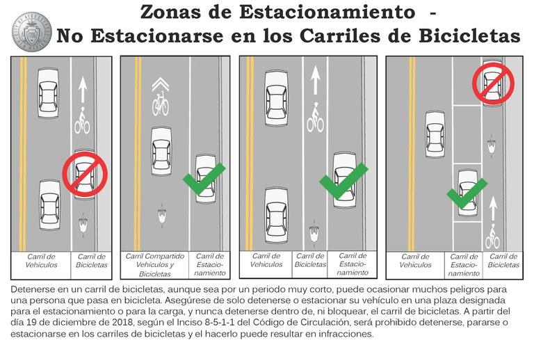 Bike Lane Education Poster
