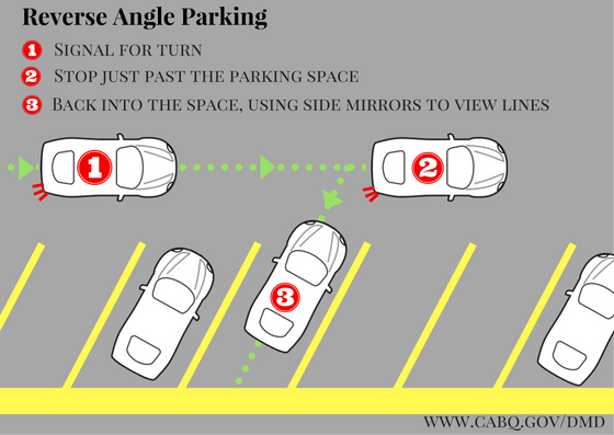 Diagram illustrating how to use reverse-angle parking