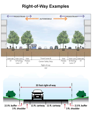 Examples of public right-of-way.