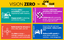 Vision Zero Graphic
