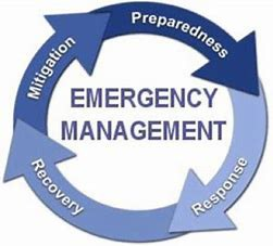 Four Phases of Emergency Management: Preparedness, Response, Recovery, Mitigation