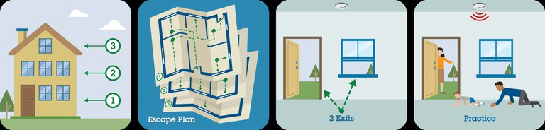 Four tiles displaying how to make an escape plan.