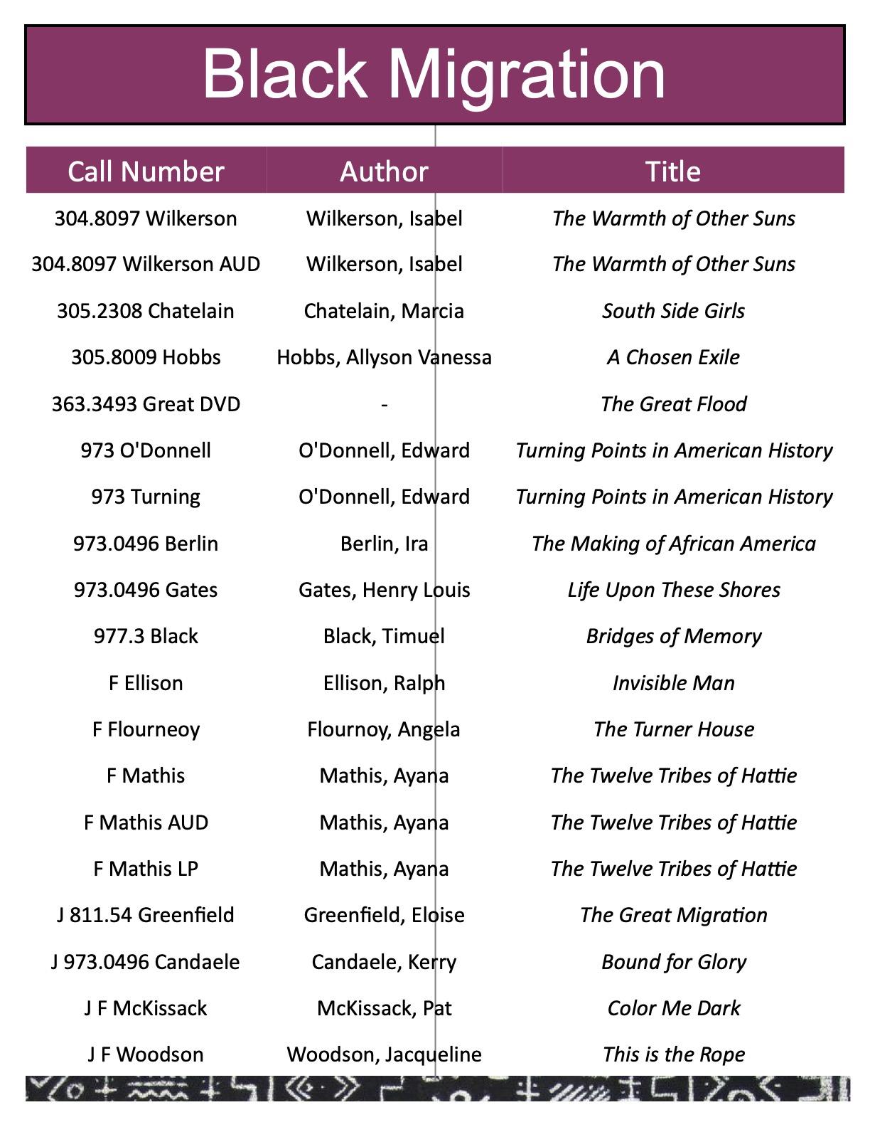 Black migration author list