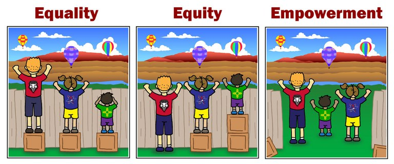 Equity:Empowerment Graphic.jpeg