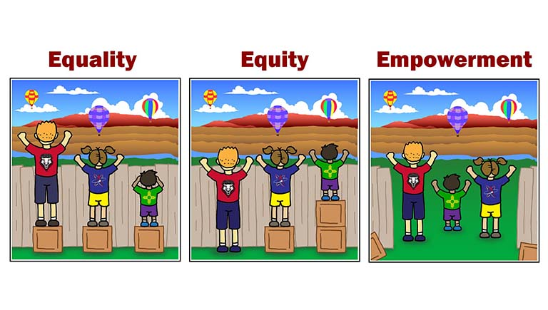 Equality, Equity and Empowerment