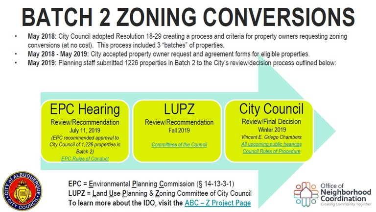 Batch 2 Zoning Conversions Flyer