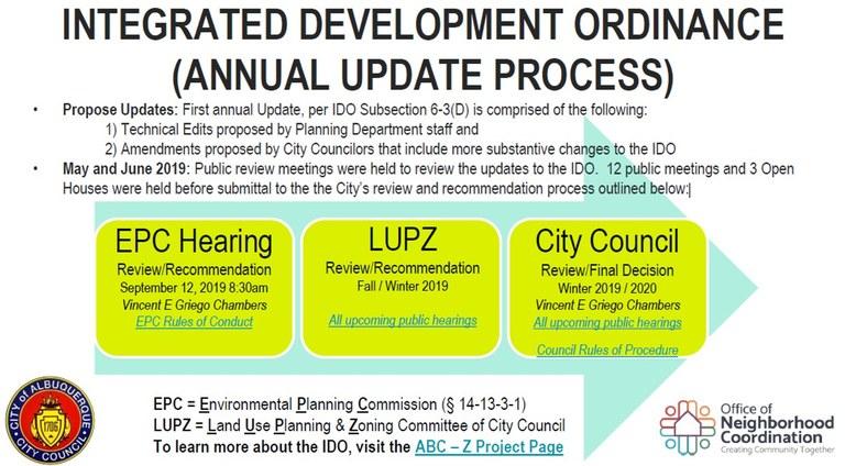 The Integrated Development Ordinance Annual Update Process Flier