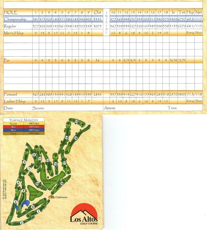 Los Altos Scorecard (18)