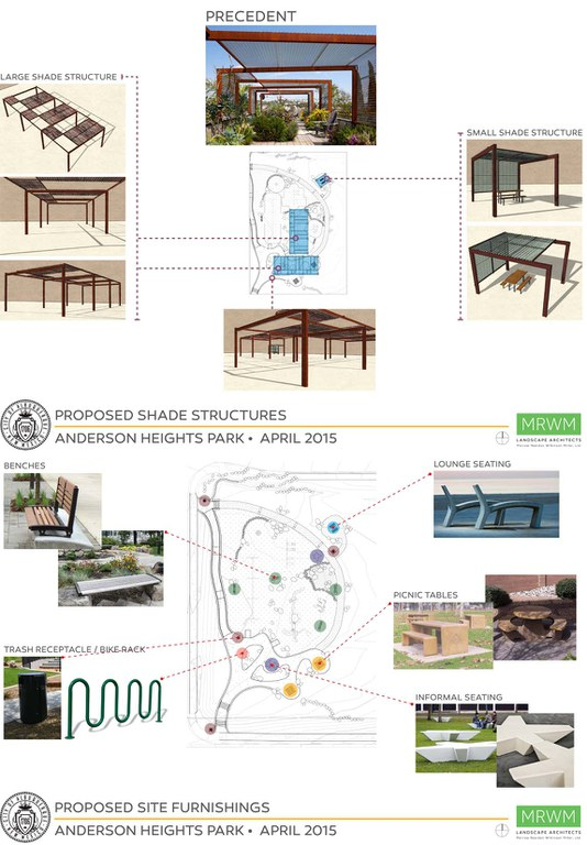 Anderson Heights design Shade and Furnishings