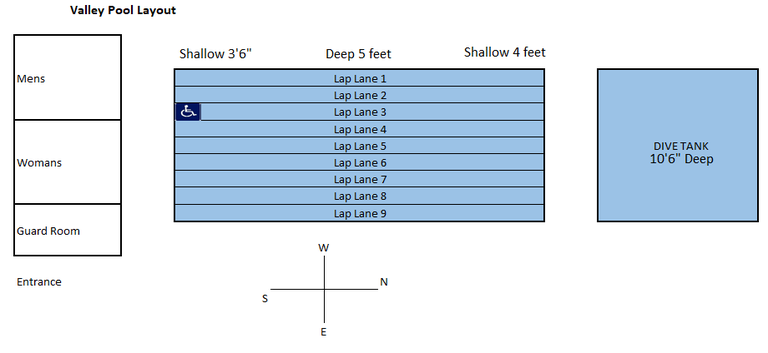 Valley Lap Swim Layout