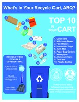 What's In Your Recycle Cart, ABQ?