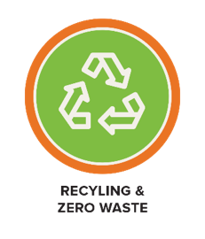 CAP recycling and zero waste.png
