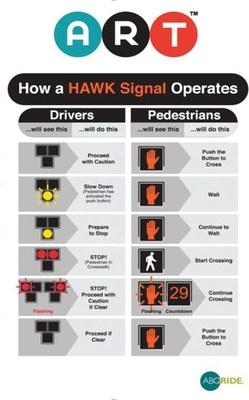 Image of a HAWK signal