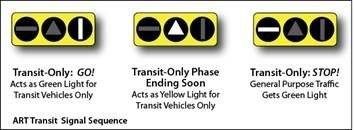 Transit Bar Signals.jpg